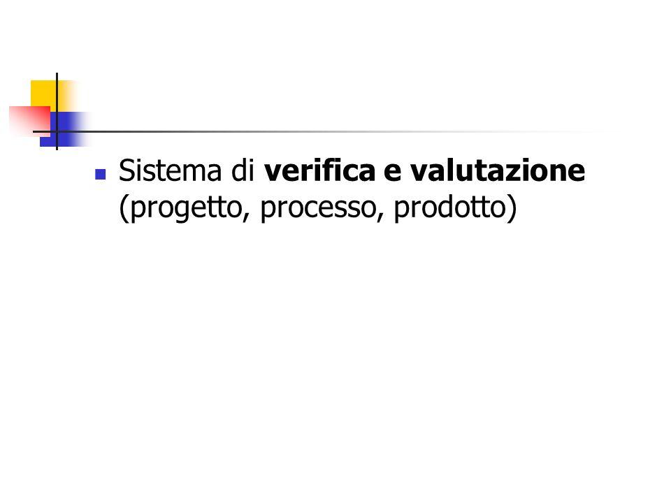 Sistema di verifica e valutazione (progetto, processo, prodotto)