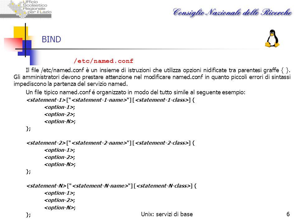 BIND/etc/named.conf.