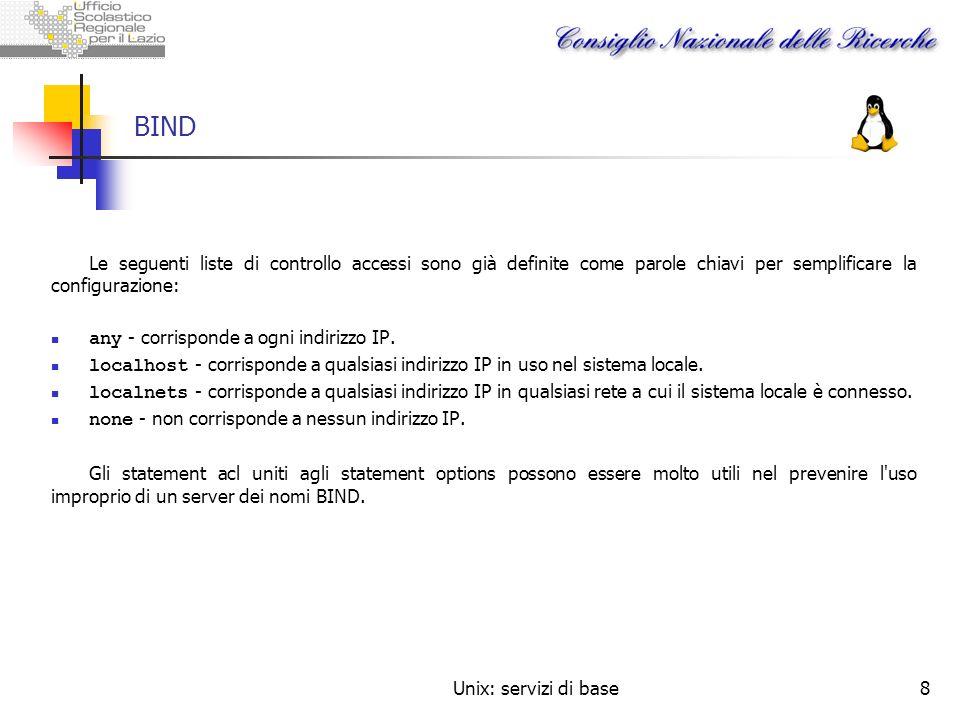 BIND Le seguenti liste di controllo accessi sono già definite come parole chiavi per semplificare la configurazione: