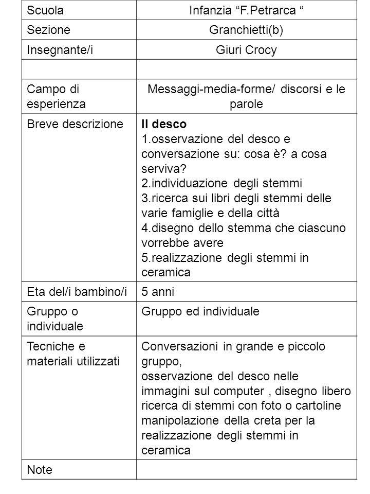 Messaggi-media-forme/ discorsi e le parole