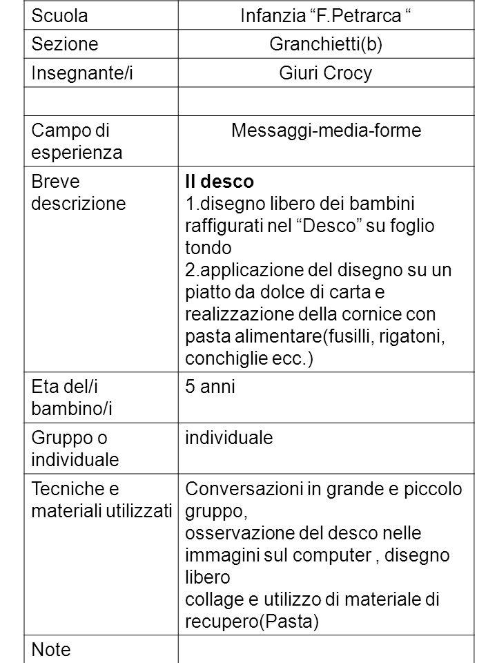 Messaggi-media-forme