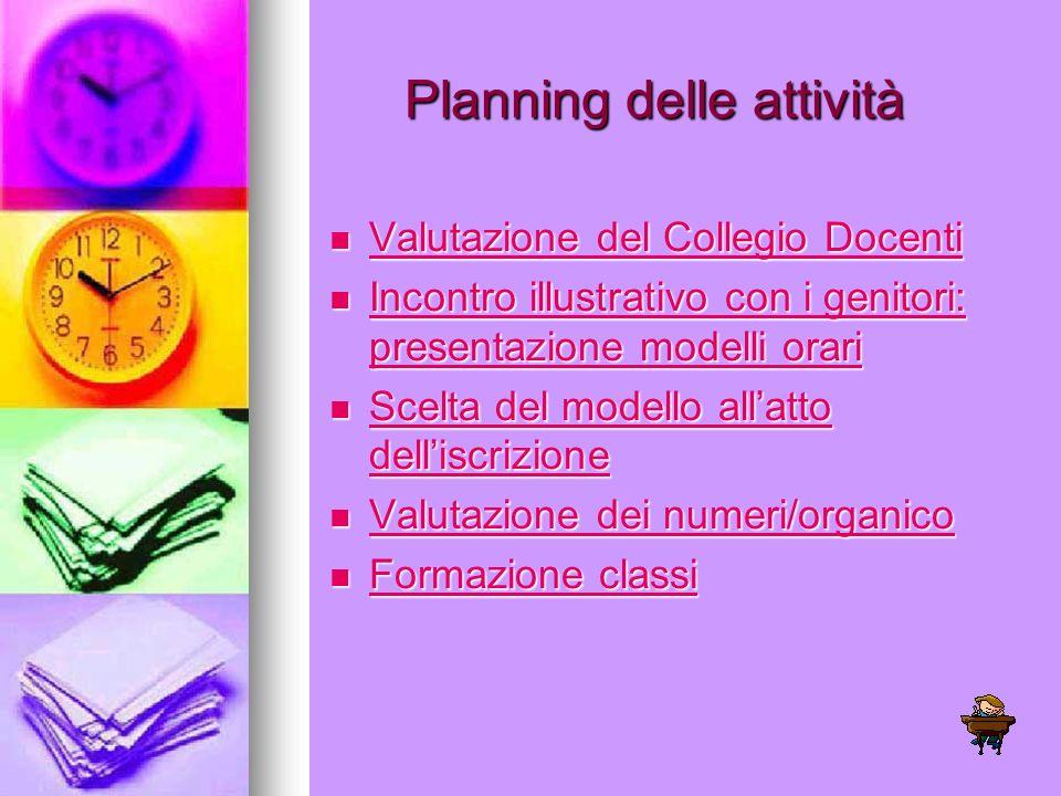 Planning delle attività