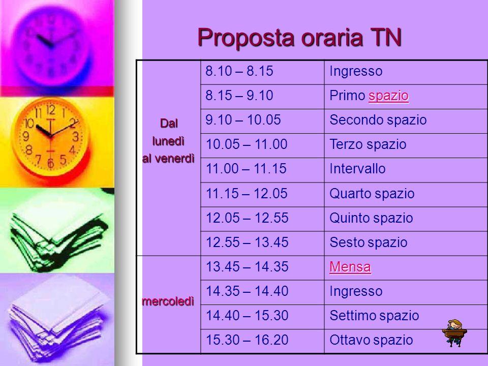 Proposta oraria TN 8.10 – 8.15 Ingresso 8.15 – 9.10 Primo spazio