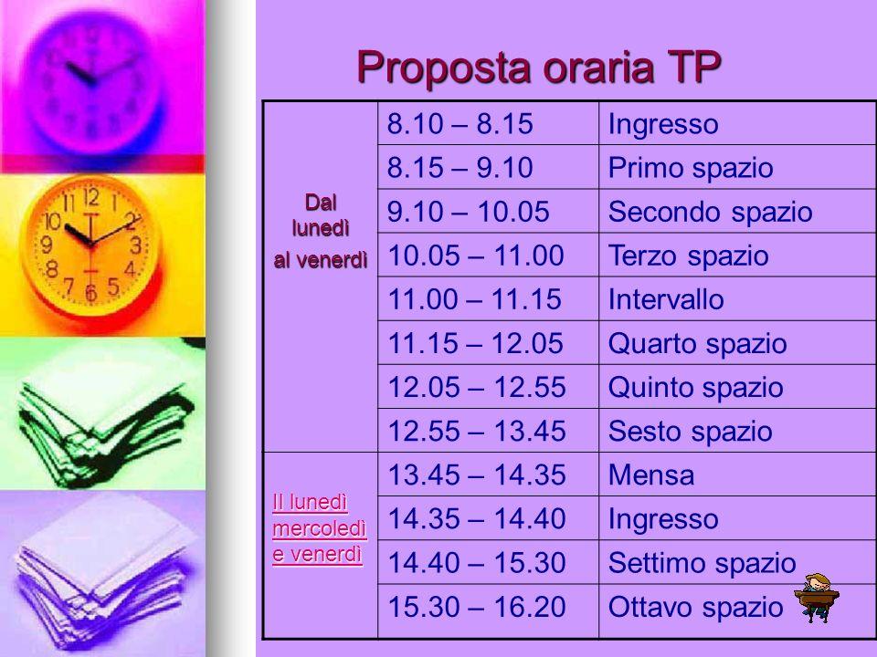 Proposta oraria TP 8.10 – 8.15 Ingresso 8.15 – 9.10 Primo spazio