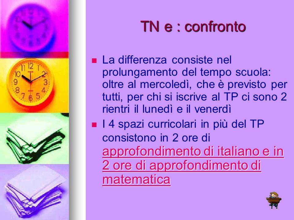 TN e : confronto