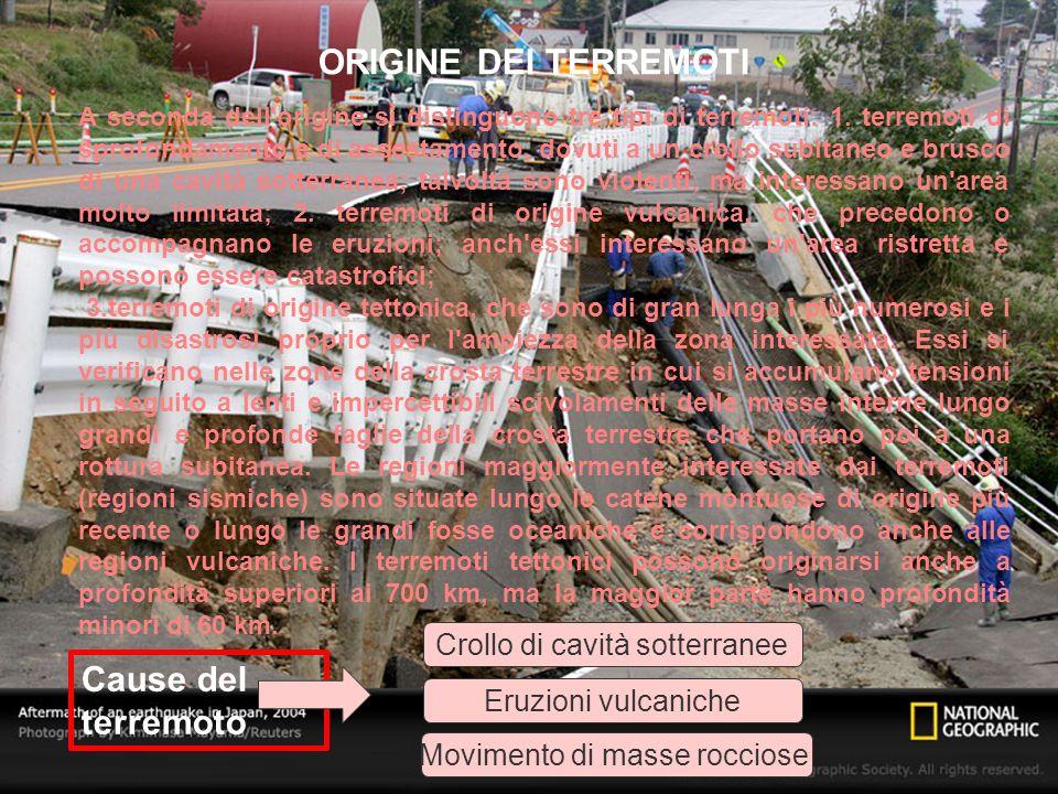 ORIGINE DEI TERREMOTI Cause del terremoto Crollo di cavità sotterranee