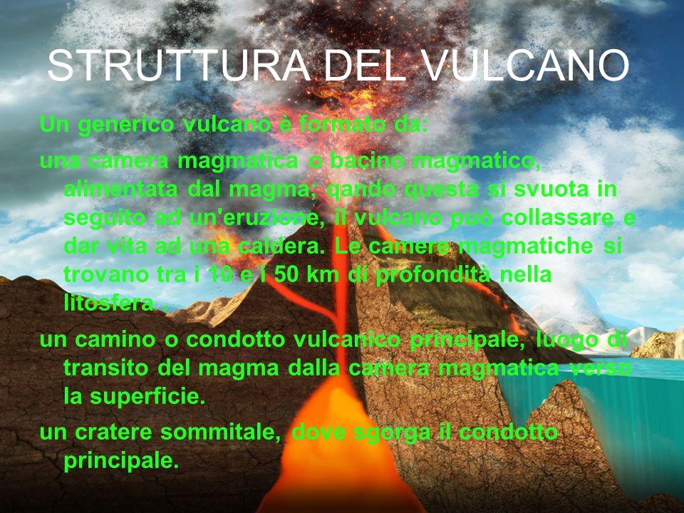 STRUTTURA DEL VULCANO Un generico vulcano è formato da: