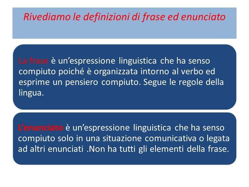 Rivediamo le definizioni di frase ed enunciato
