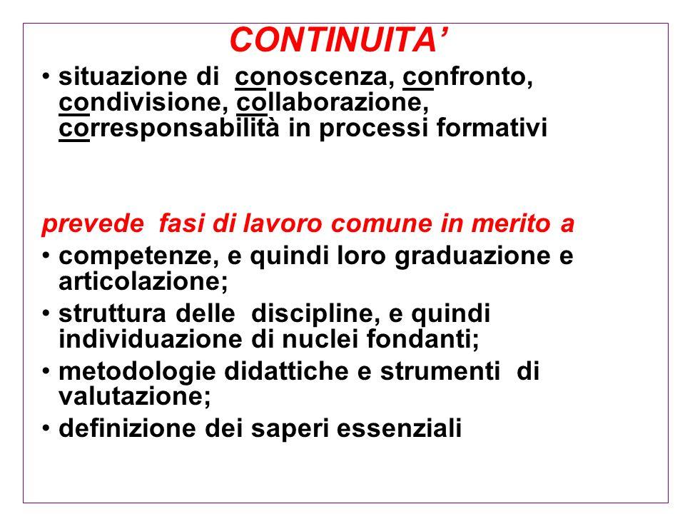 CONTINUITA' situazione di conoscenza, confronto, condivisione, collaborazione, corresponsabilità in processi formativi.