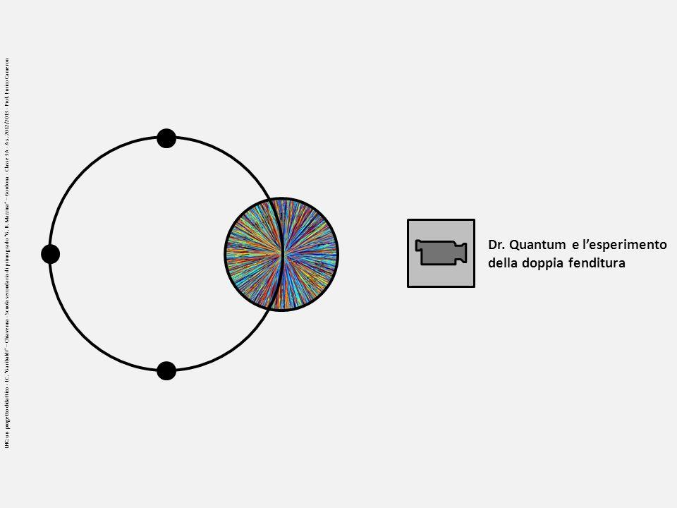 Dr. Quantum e l'esperimento della doppia fenditura