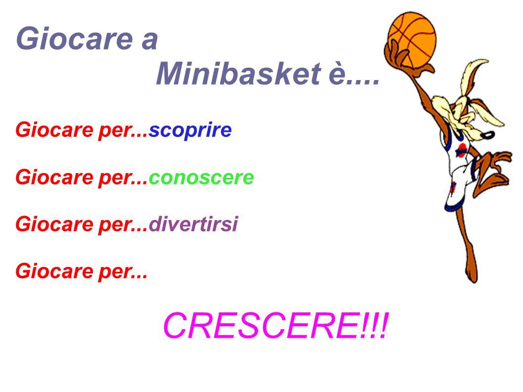 Giocare a Minibasket è.... Giocare per...scoprire
