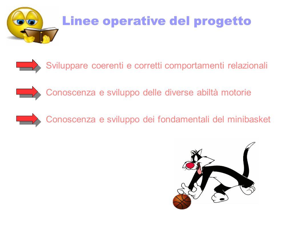 Linee operative del progetto Linee operative del progetto