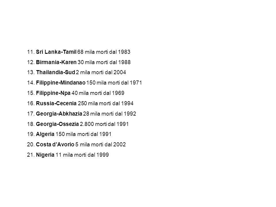 11. Sri Lanka-Tamil 68 mila morti dal 1983 12