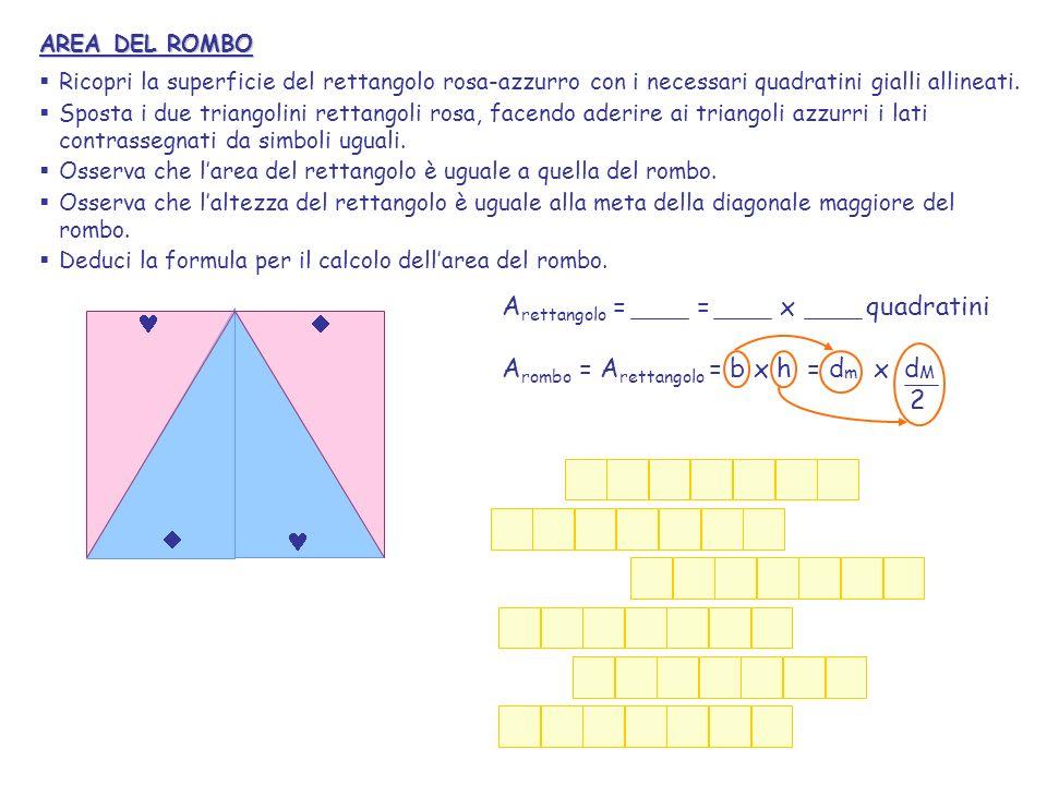 Arettangolo = = x quadratini Arombo = Arettangolo = b x h = dm x dM 2
