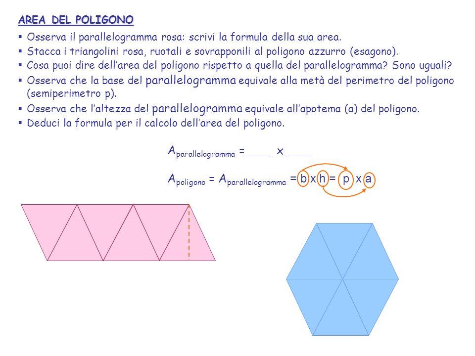 Apoligono = Aparallelogramma = b x h = p x a