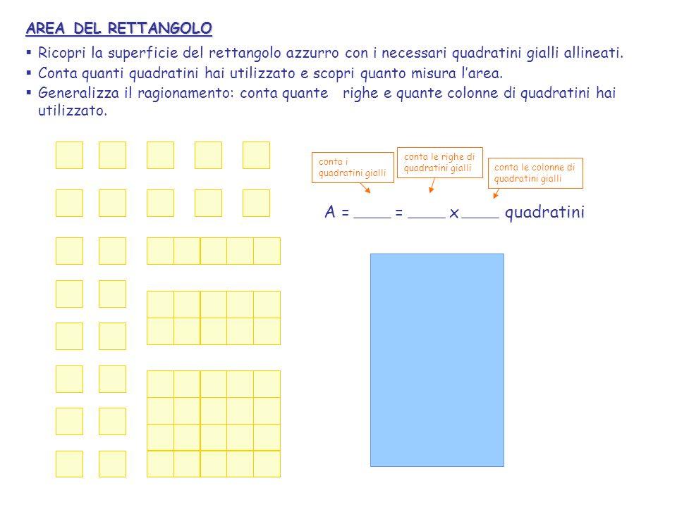 A = = x quadratini AREA DEL RETTANGOLO