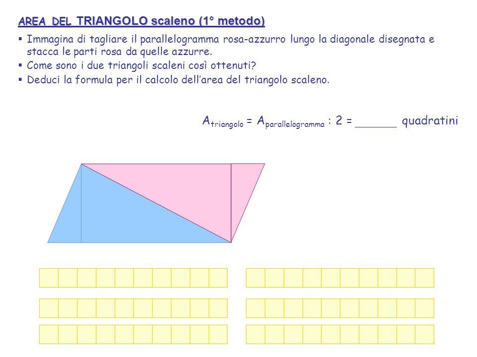 Atriangolo = Aparallelogramma : 2 = quadratini