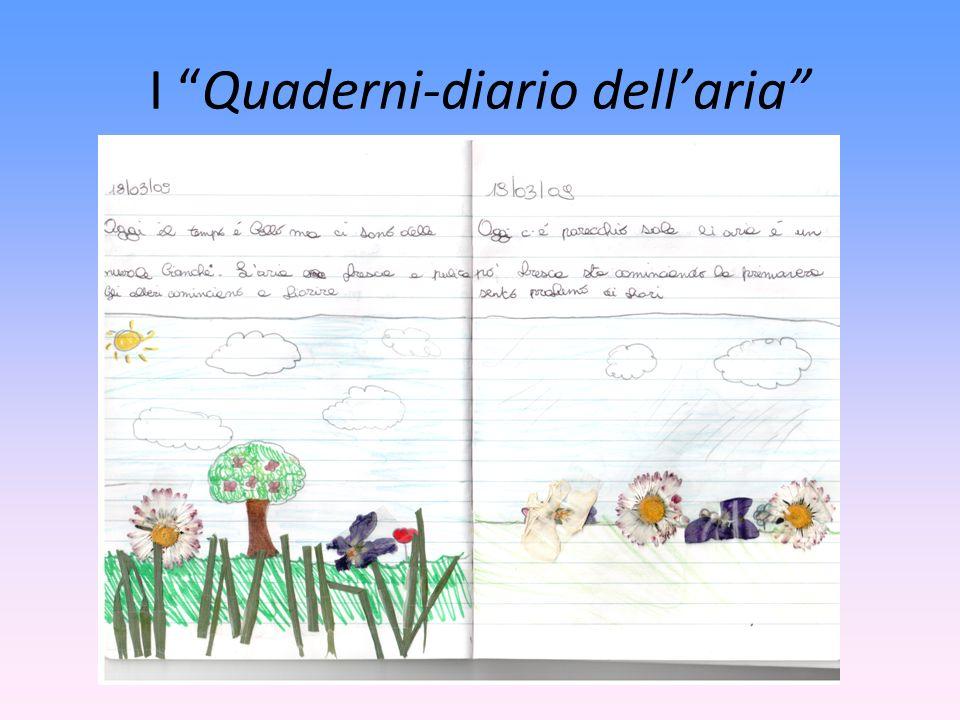 I Quaderni-diario dell'aria