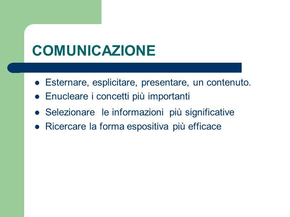 COMUNICAZIONE Esternare, esplicitare, presentare, un contenuto.