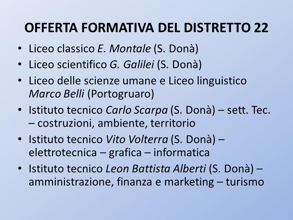 OFFERTA FORMATIVA DEL DISTRETTO 22