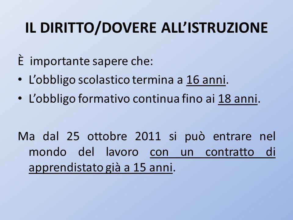 IL DIRITTO/DOVERE ALL'ISTRUZIONE