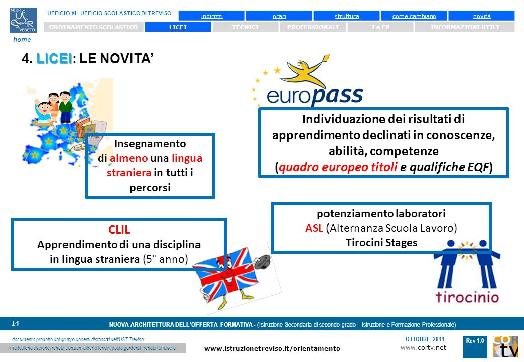 (quadro europeo titoli e qualifiche EQF)