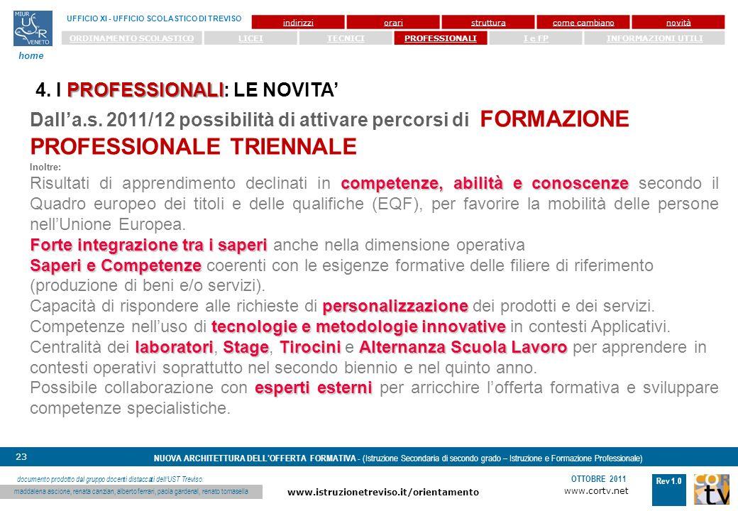 4. I PROFESSIONALI: LE NOVITA'