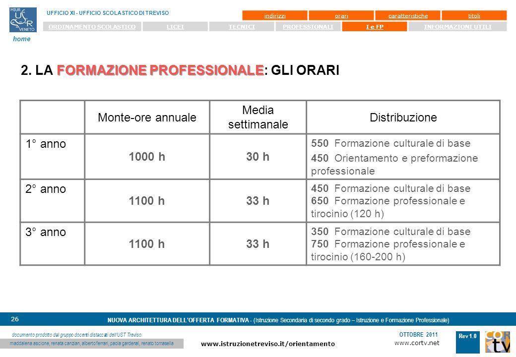 2. LA FORMAZIONE PROFESSIONALE: GLI ORARI