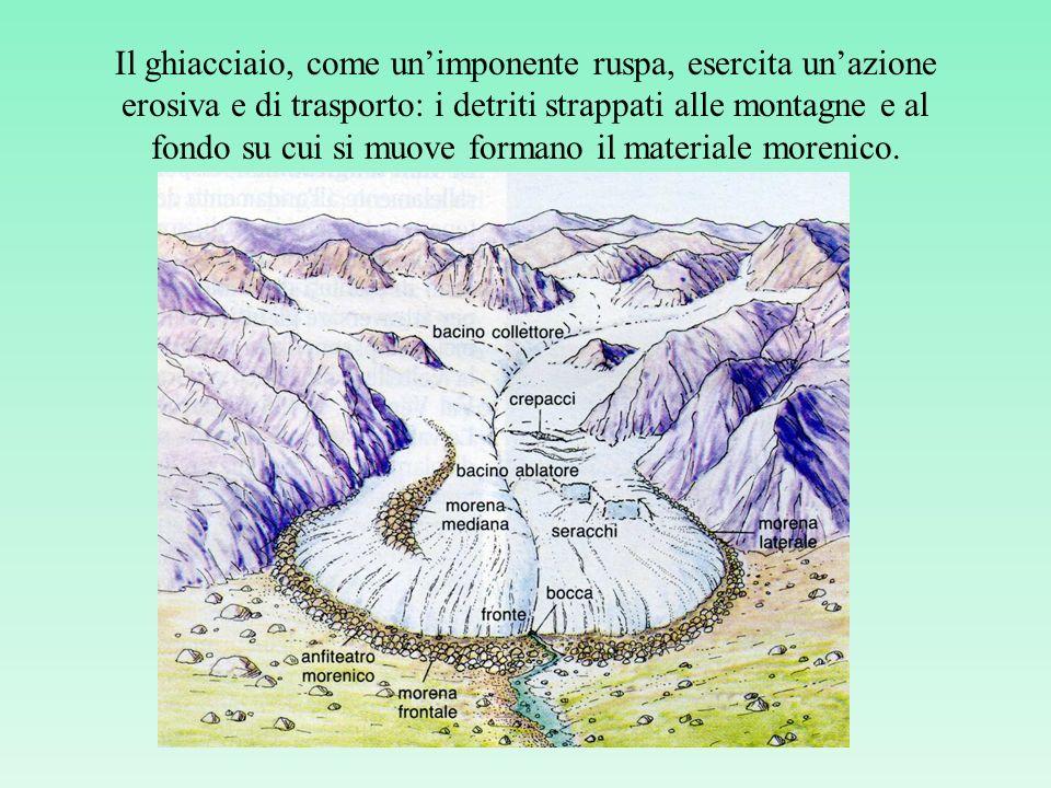 Il ghiacciaio, come un'imponente ruspa, esercita un'azione erosiva e di trasporto: i detriti strappati alle montagne e al fondo su cui si muove formano il materiale morenico.