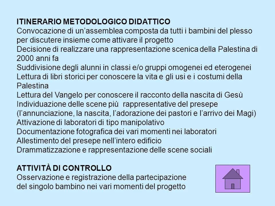 ITINERARIO METODOLOGICO DIDATTICO
