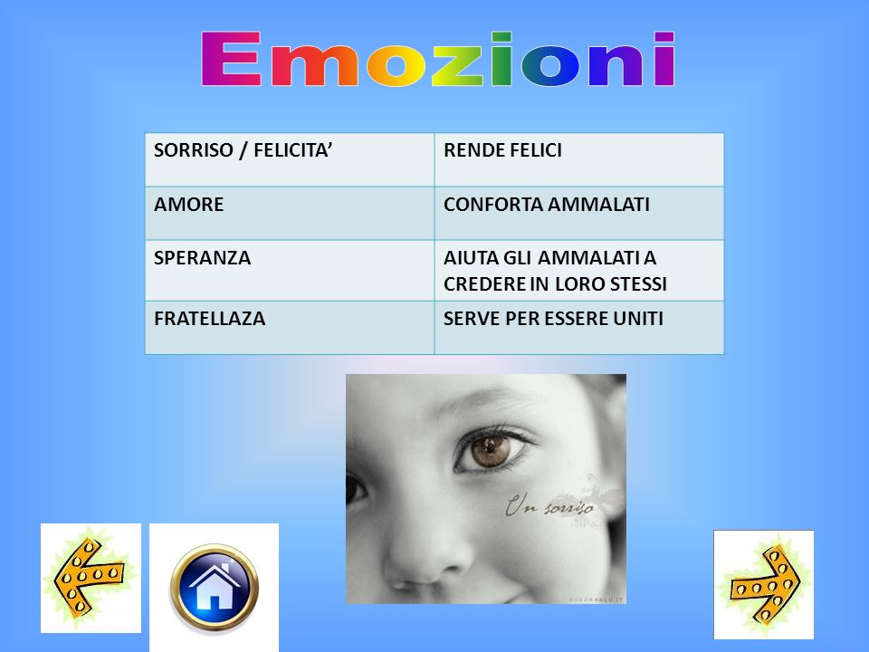 Emozioni SORRISO / FELICITA' RENDE FELICI AMORE CONFORTA AMMALATI