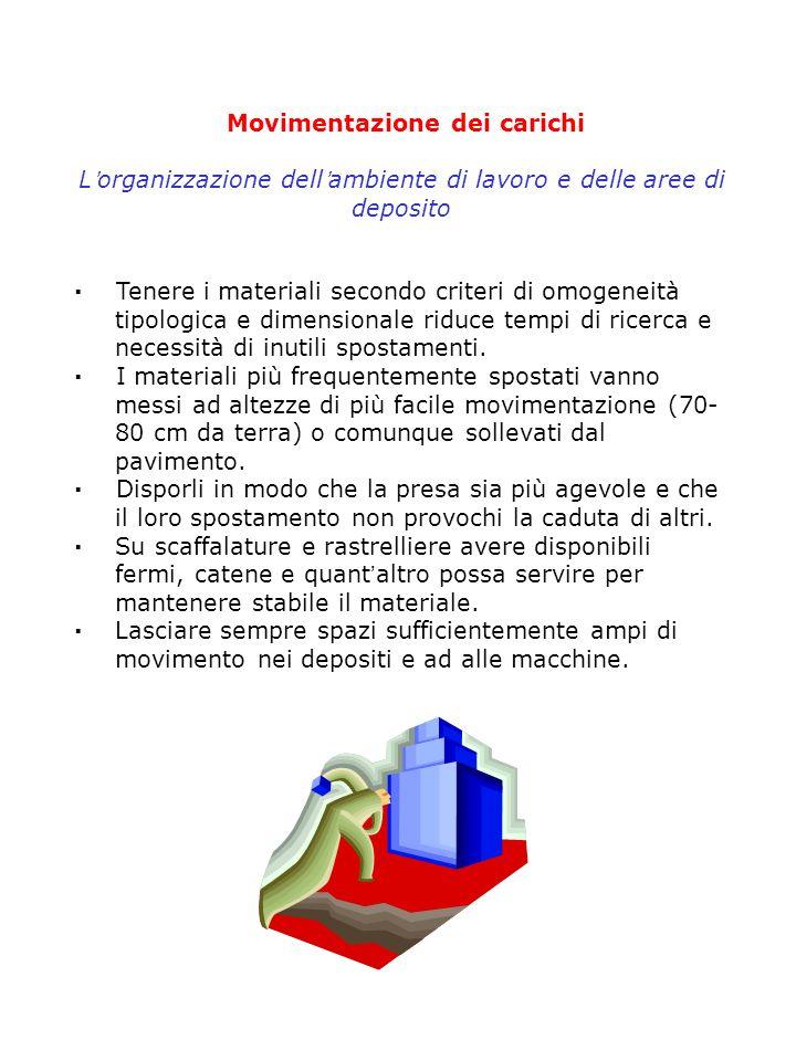 Movimentazione dei carichi L'organizzazione dell'ambiente di lavoro e delle aree di deposito