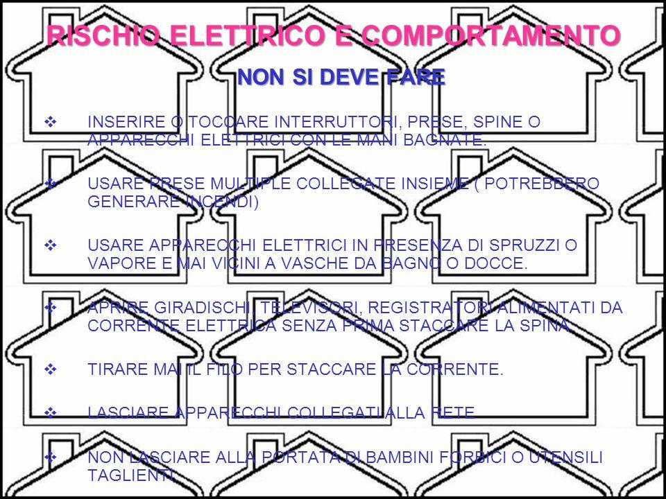 RISCHIO ELETTRICO E COMPORTAMENTO