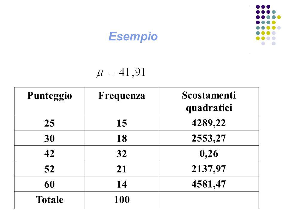 Scostamenti quadratici