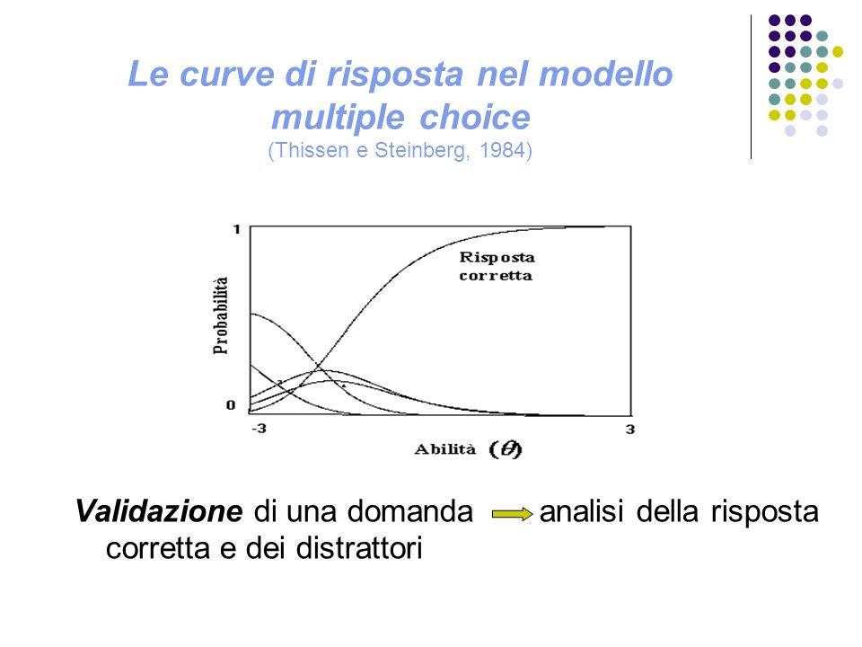 Le curve di risposta nel modello multiple choice (Thissen e Steinberg, 1984)