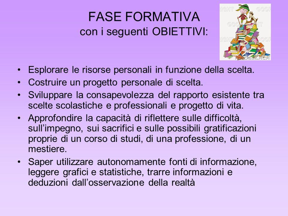FASE FORMATIVA con i seguenti OBIETTIVI: