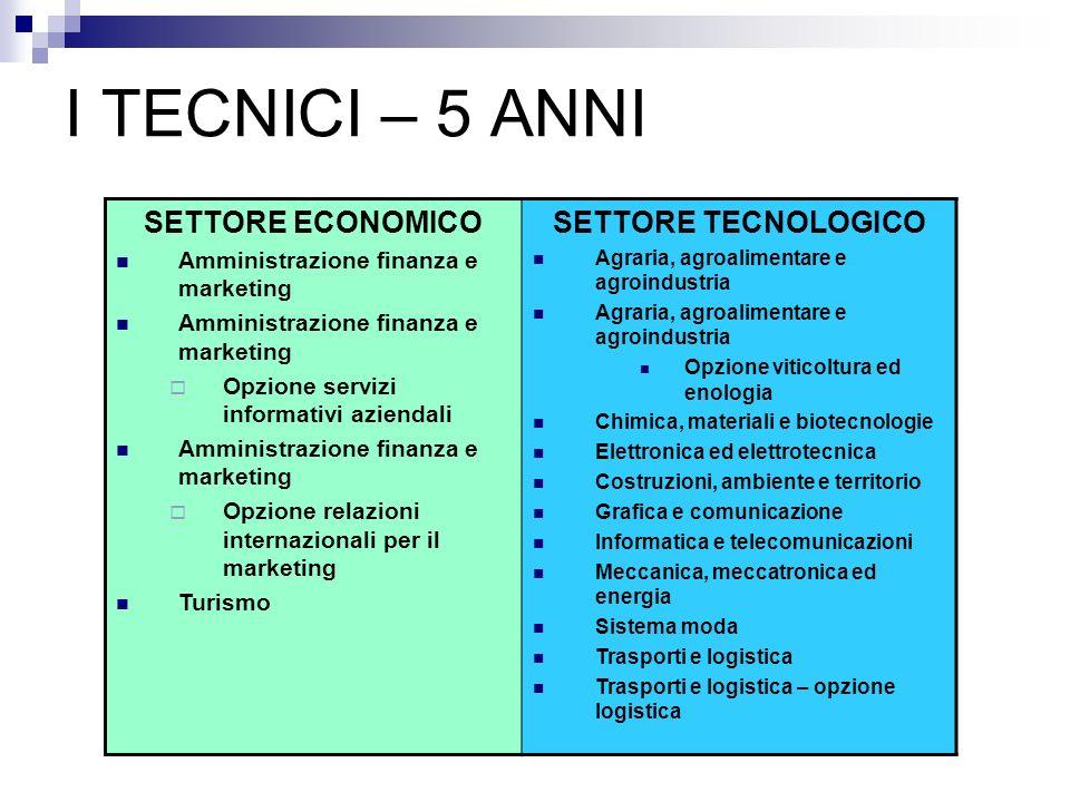 I TECNICI – 5 ANNI SETTORE ECONOMICO SETTORE TECNOLOGICO