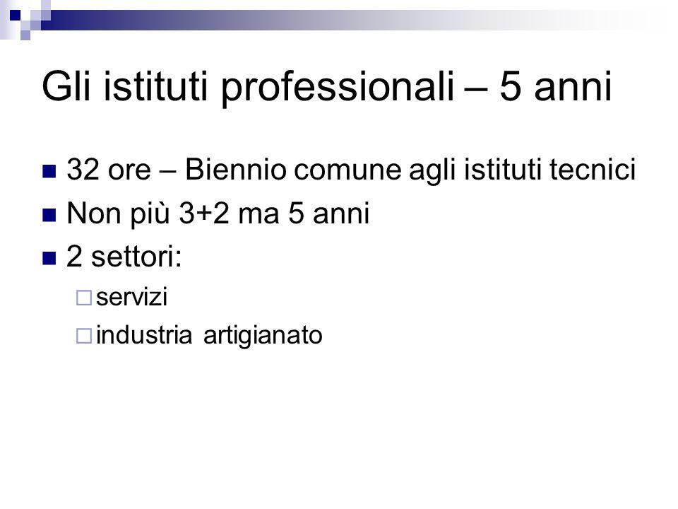 Gli istituti professionali – 5 anni