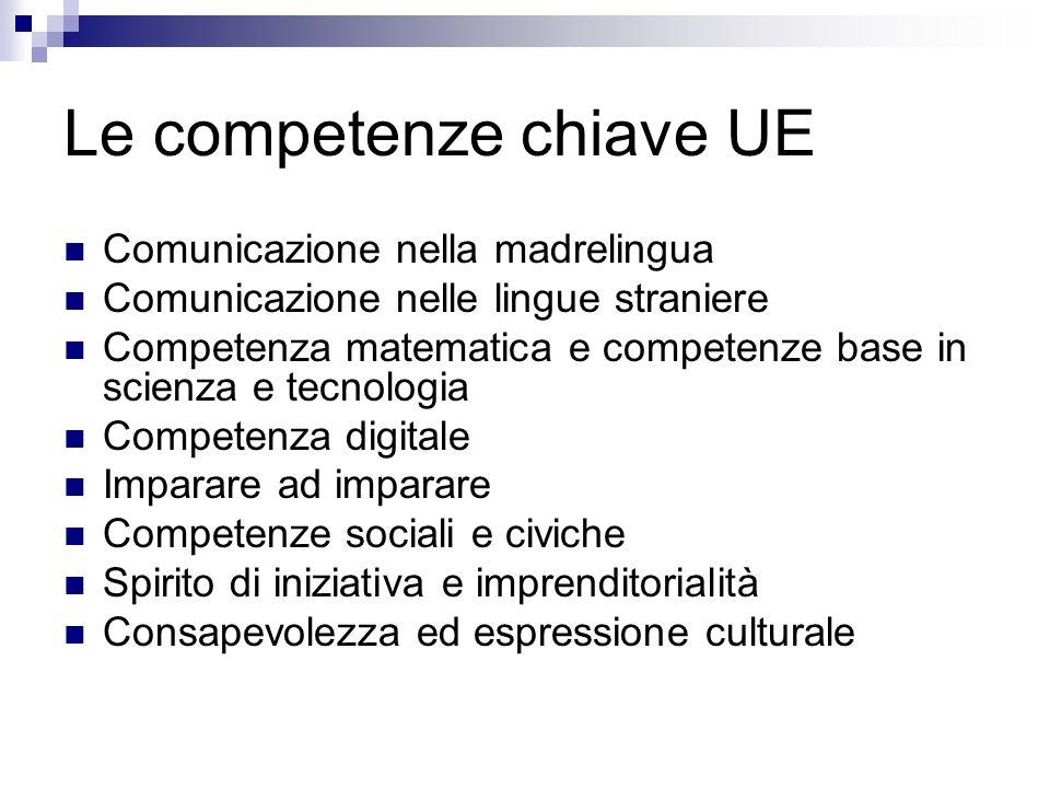 Le competenze chiave UE