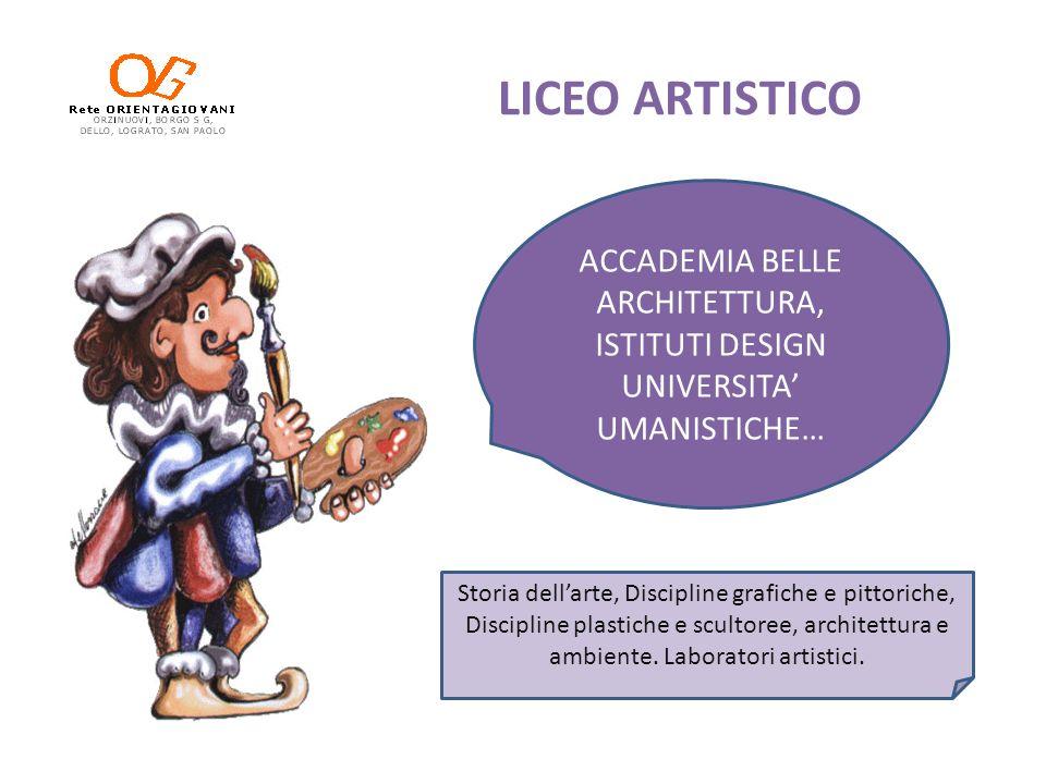 ACCADEMIA BELLE ARCHITETTURA, ISTITUTI DESIGN UNIVERSITA' UMANISTICHE…