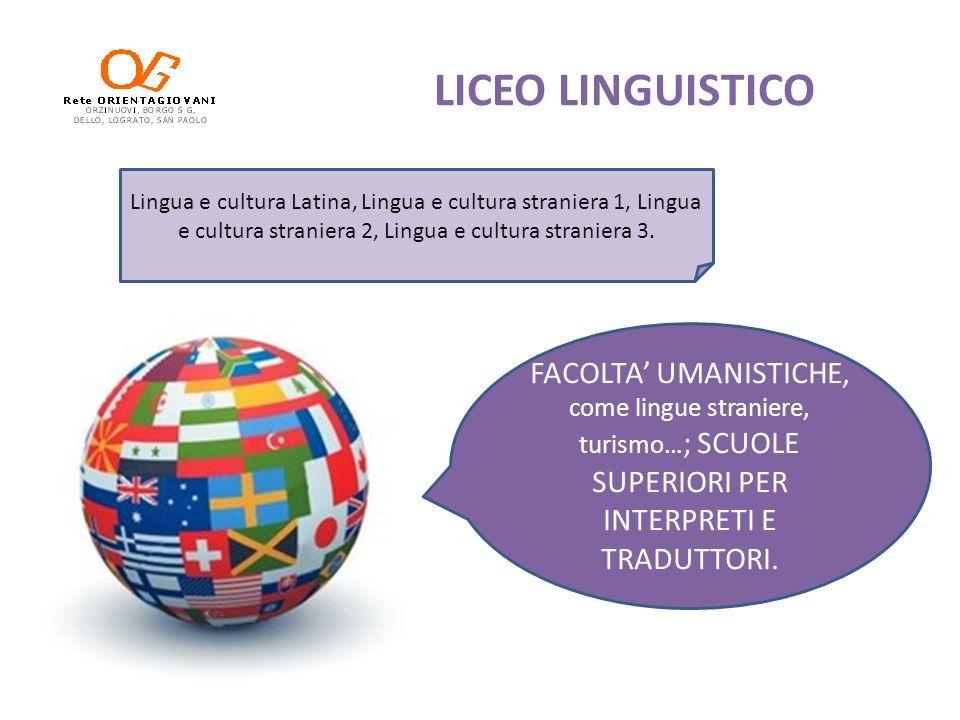 LICEO LINGUISTICOLingua e cultura Latina, Lingua e cultura straniera 1, Lingua e cultura straniera 2, Lingua e cultura straniera 3.