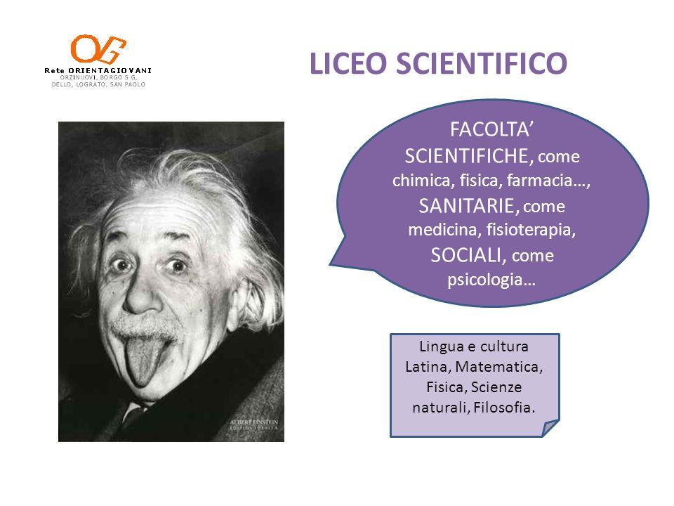 LICEO SCIENTIFICOFACOLTA' SCIENTIFICHE, come chimica, fisica, farmacia…, SANITARIE, come medicina, fisioterapia, SOCIALI, come psicologia…