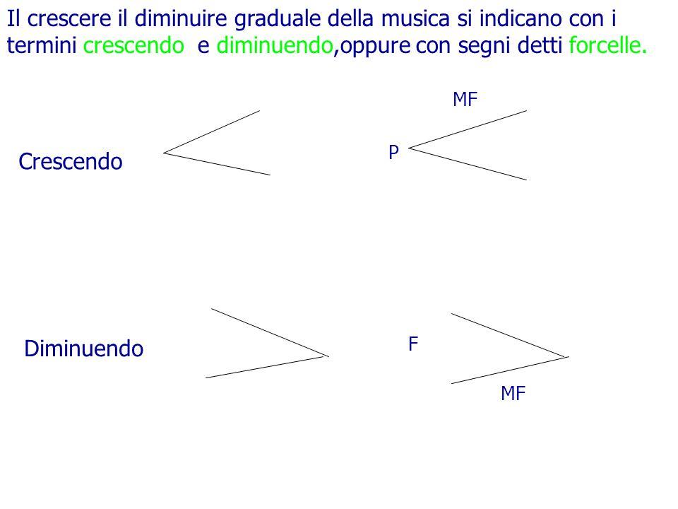 Il crescere il diminuire graduale della musica si indicano con i termini crescendo e diminuendo,oppure con segni detti forcelle.