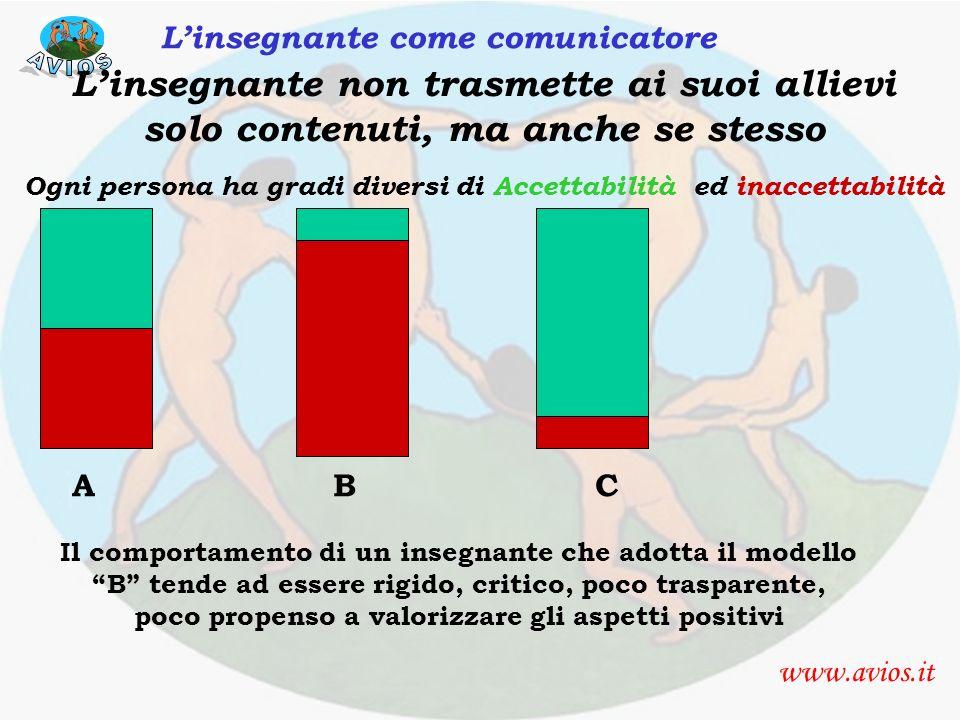 comunicazione insegnante