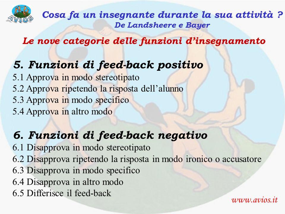 funzioni 5-6 AVIOS 5. Funzioni di feed-back positivo