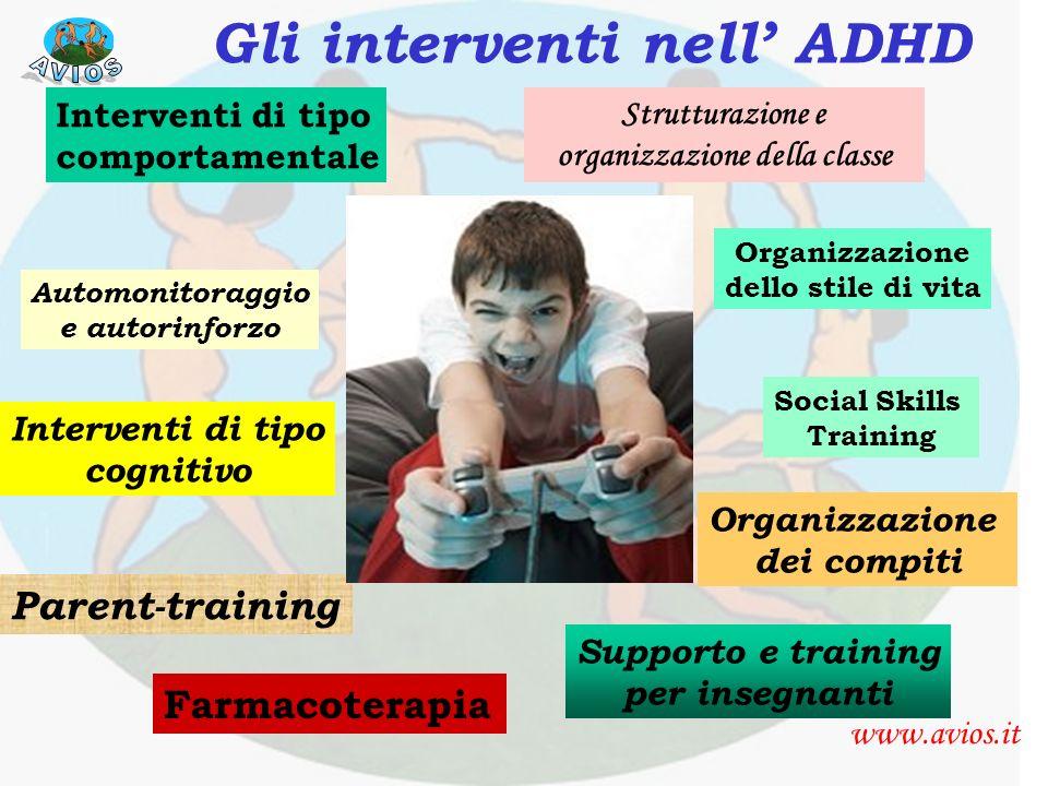 Mappa trattamento ADHD