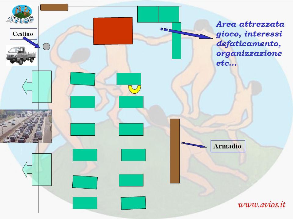 aula con spazio attrezzato