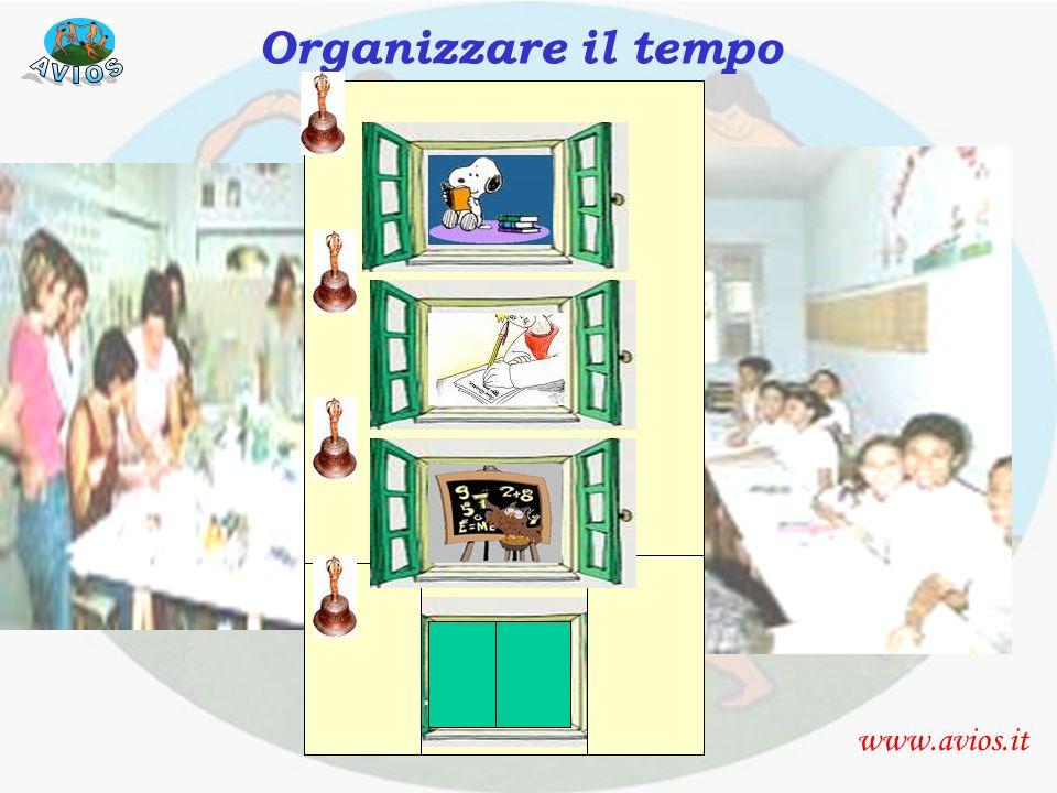 Organizzare il tempo AVIOS Organizzare il tempo www.avios.it