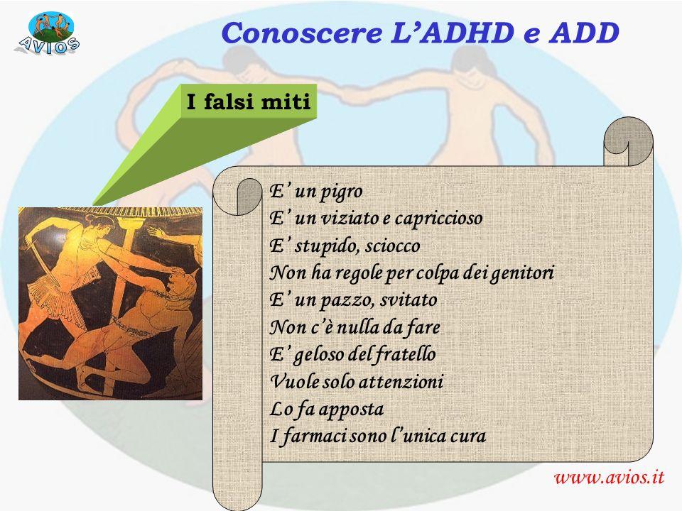 Conoscere l'ADHD – i MIti