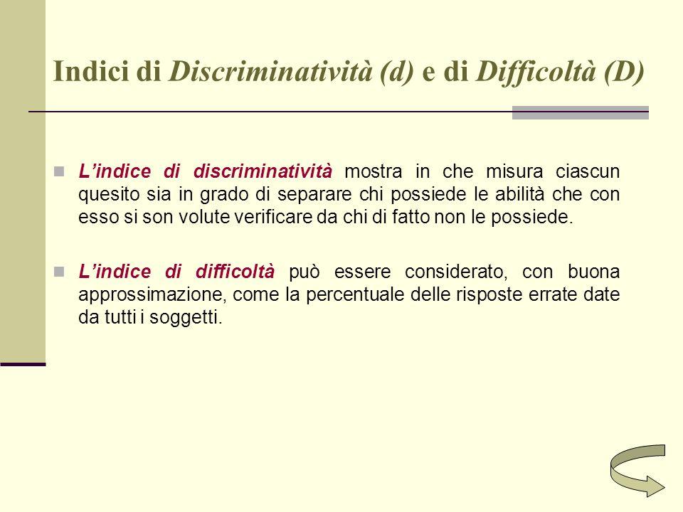 Indici di Discriminatività (d) e di Difficoltà (D)